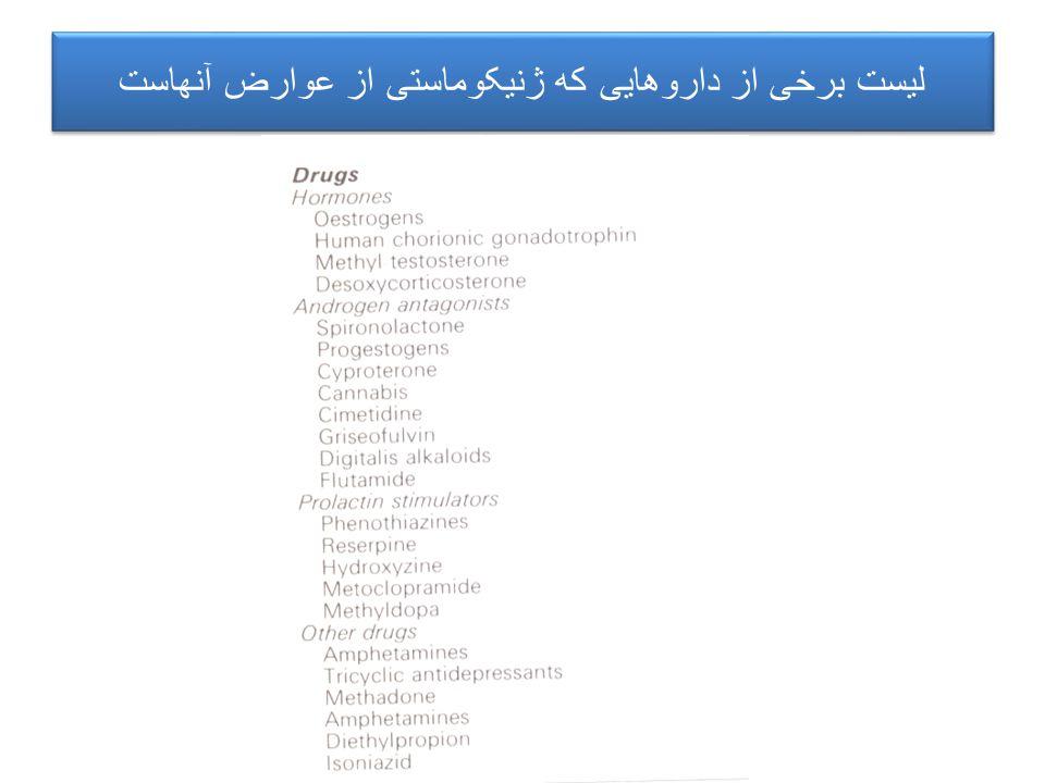 لیست برخی از داروهایی که ژنیکوماستی از عوارض آنهاست