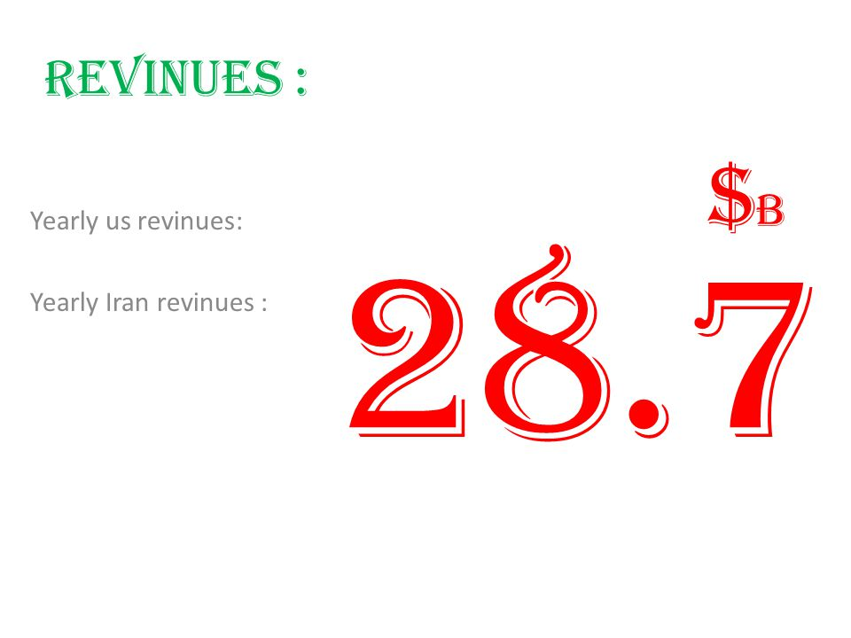 Revinues : 28.7 Yearly us revinues: Yearly Iran revinues : $b$b