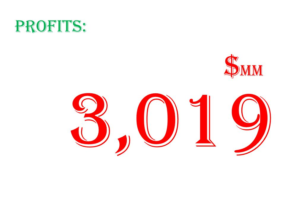 profits: 3,019 $ mm