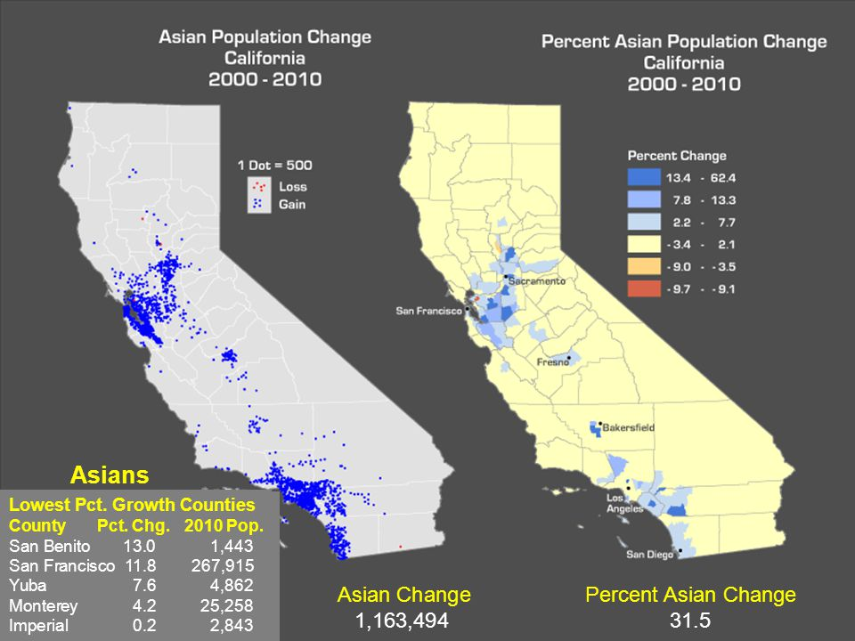 Highest Pct.Growth Counties CountyPct. Chg. 2010 Pop.