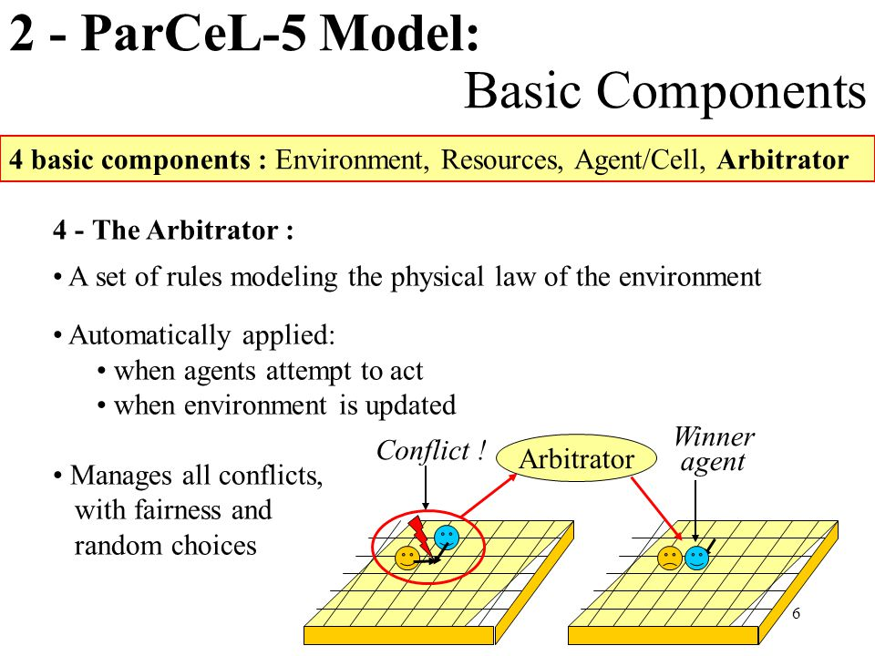 6 2 - ParCeL-5 Model: Basic Components 4 basic components : Environment, Resources, Agent/Cell, Arbitrator 4 - The Arbitrator : A set of rules modeling the physical law of the environment Automatically applied: when agents attempt to act when environment is updated Manages all conflicts, with fairness and random choices Arbitrator Conflict .