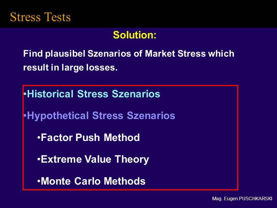 Mag. Eugen PUSCHKARSKI Stress Tests Solution: Find plausibel Szenarios of Market Stress which result in large losses. Historical Stress Szenarios Hypo