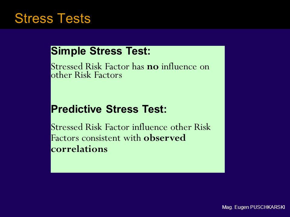 Mag. Eugen PUSCHKARSKI Stress Tests Simple Stress Test: Stressed Risk Factor has no influence on other Risk Factors Predictive Stress Test: Stressed R
