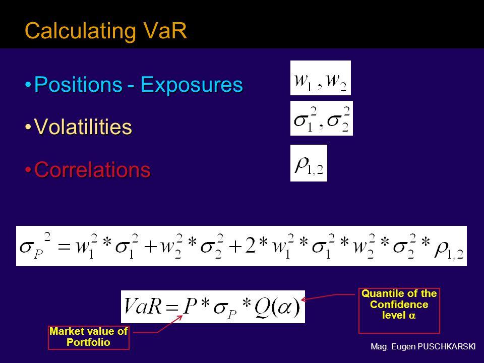 Mag. Eugen PUSCHKARSKI Calculating VaR PositionsPositions - Exposures VolatilitiesVolatilities CorrelationsCorrelations Market value of Portfolio Quan