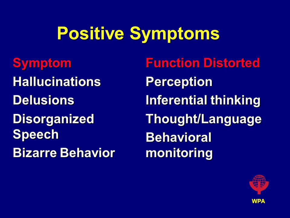 WPA Positive Symptoms SymptomHallucinationsDelusions Disorganized Speech Bizarre Behavior Function Distorted Perception Inferential thinking Thought/Language Behavioral monitoring