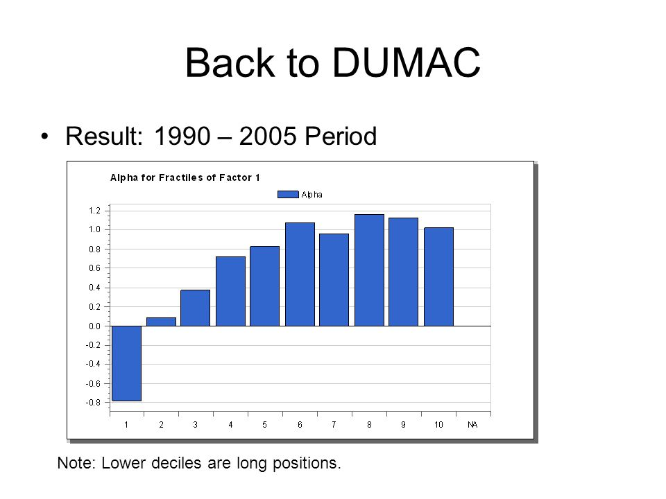 Back to DUMAC Result: 1990 – 2005 Period Note: Lower deciles are long positions.