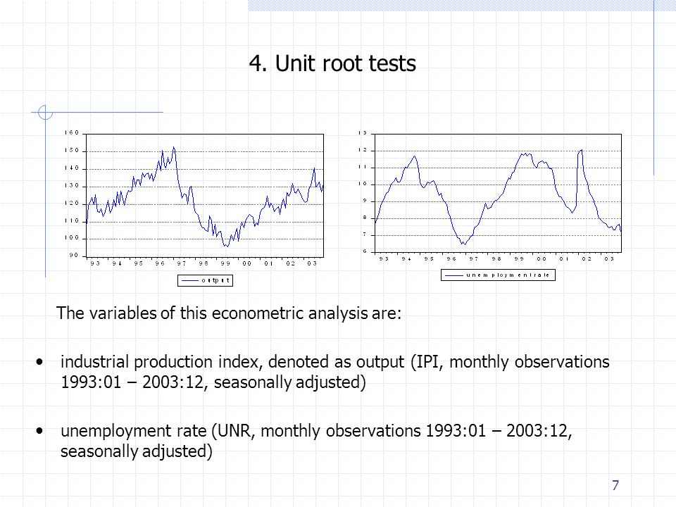 7 4. Unit root tests The variables of this econometric analysis are: industrial production index, denoted as output (IPI, monthly observations 1993:01