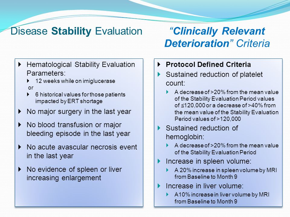 Disease Stability Evaluation Clinically Relevant Deterioration Criteria  Hematological Stability Evaluation Parameters:  12 weeks while on imiglucerase or  6 historical values for those patients impacted by ERT shortage  No major surgery in the last year  No blood transfusion or major bleeding episode in the last year  No acute avascular necrosis event in the last year  No evidence of spleen or liver increasing enlargement  Hematological Stability Evaluation Parameters:  12 weeks while on imiglucerase or  6 historical values for those patients impacted by ERT shortage  No major surgery in the last year  No blood transfusion or major bleeding episode in the last year  No acute avascular necrosis event in the last year  No evidence of spleen or liver increasing enlargement  Protocol Defined Criteria  Sustained reduction of platelet count:  A decrease of >20% from the mean value of the Stability Evaluation Period values of ≤120,000 or a decrease of >40% from the mean value of the Stability Evaluation Period values of >120,000  Sustained reduction of hemoglobin:  A decrease of >20% from the mean value of the Stability Evaluation Period  Increase in spleen volume:  A 20% increase in spleen volume by MRI from Baseline to Month 9  Increase in liver volume:  A10% increase in liver volume by MRI from Baseline to Month 9  Protocol Defined Criteria  Sustained reduction of platelet count:  A decrease of >20% from the mean value of the Stability Evaluation Period values of ≤120,000 or a decrease of >40% from the mean value of the Stability Evaluation Period values of >120,000  Sustained reduction of hemoglobin:  A decrease of >20% from the mean value of the Stability Evaluation Period  Increase in spleen volume:  A 20% increase in spleen volume by MRI from Baseline to Month 9  Increase in liver volume:  A10% increase in liver volume by MRI from Baseline to Month 9