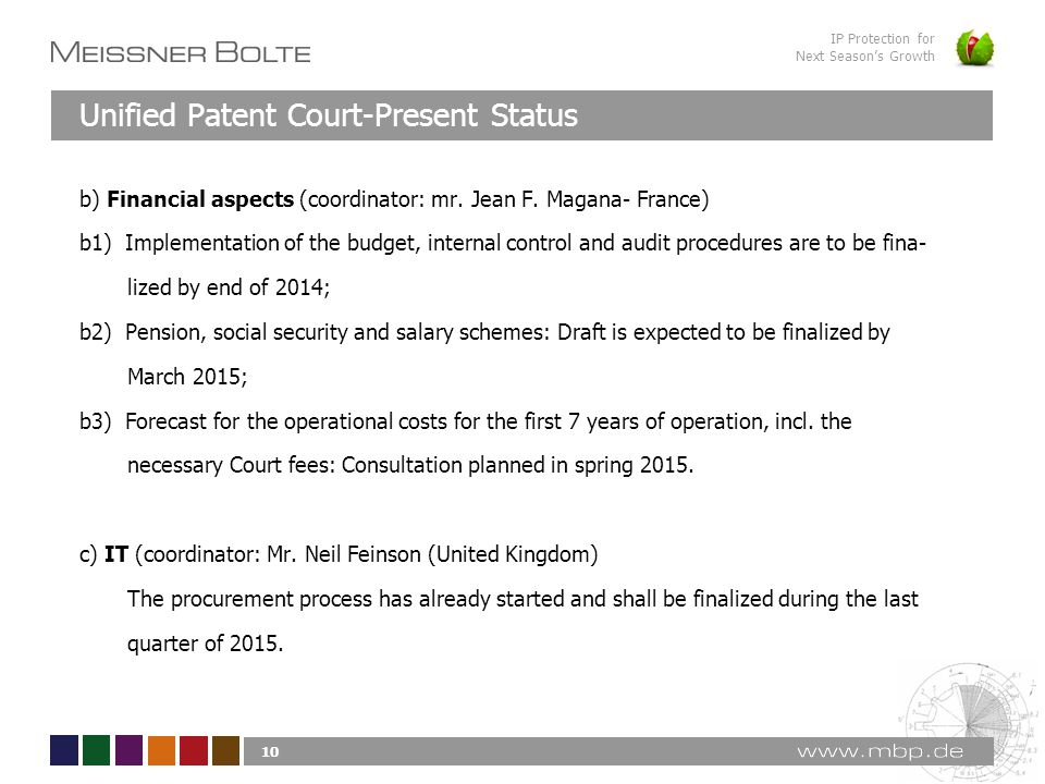 IP Protection for Next Season's Growth b) Financial aspects (coordinator: mr.