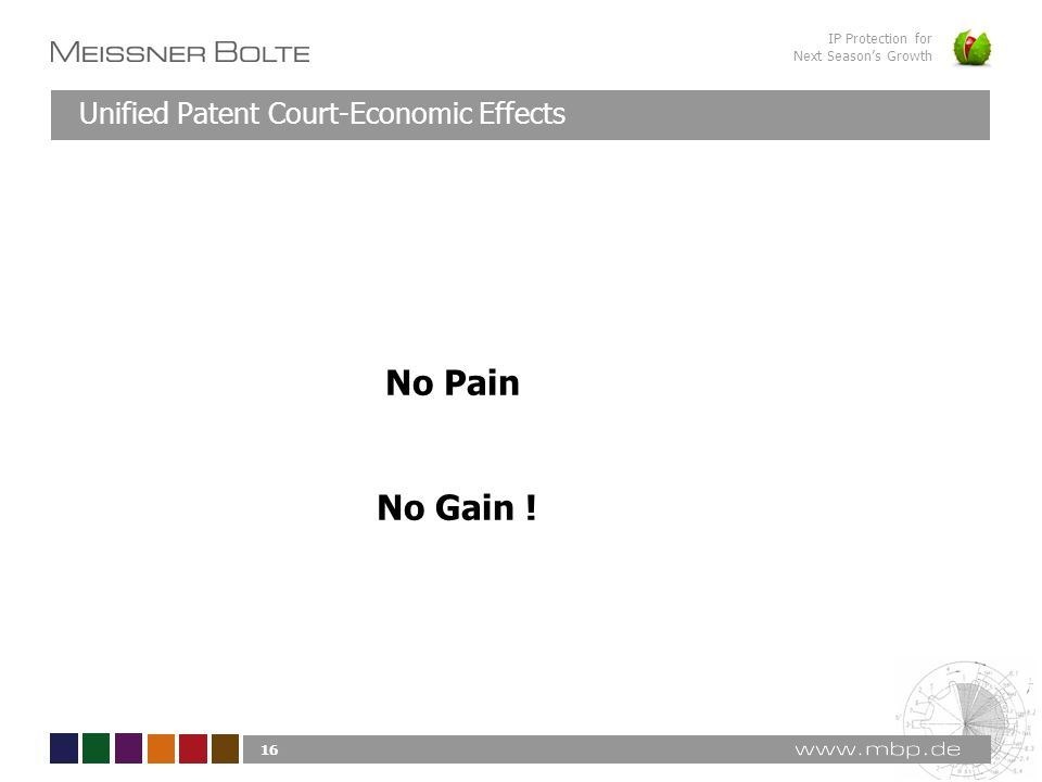 IP Protection for Next Season's Growth No Pain No Gain ! Unified Patent Court-Economic Effects 16