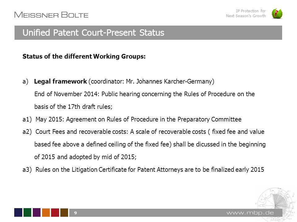 IP Protection for Next Season's Growth Status of the different Working Groups: a) Legal framework (coordinator: Mr. Johannes Karcher-Germany) End of N