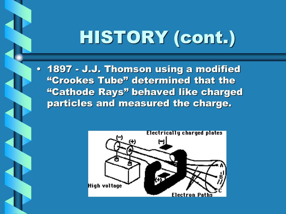 HISTORY (cont.) 1897 - J.J.