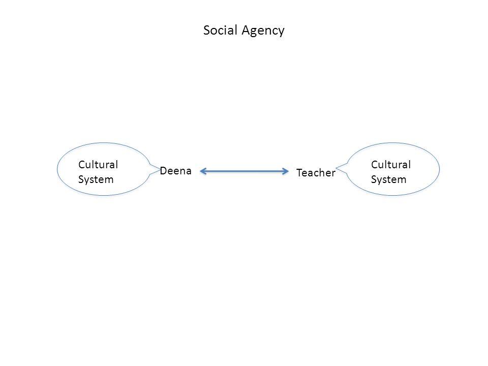 Social Agency Cultural System Cultural System Deena Teacher