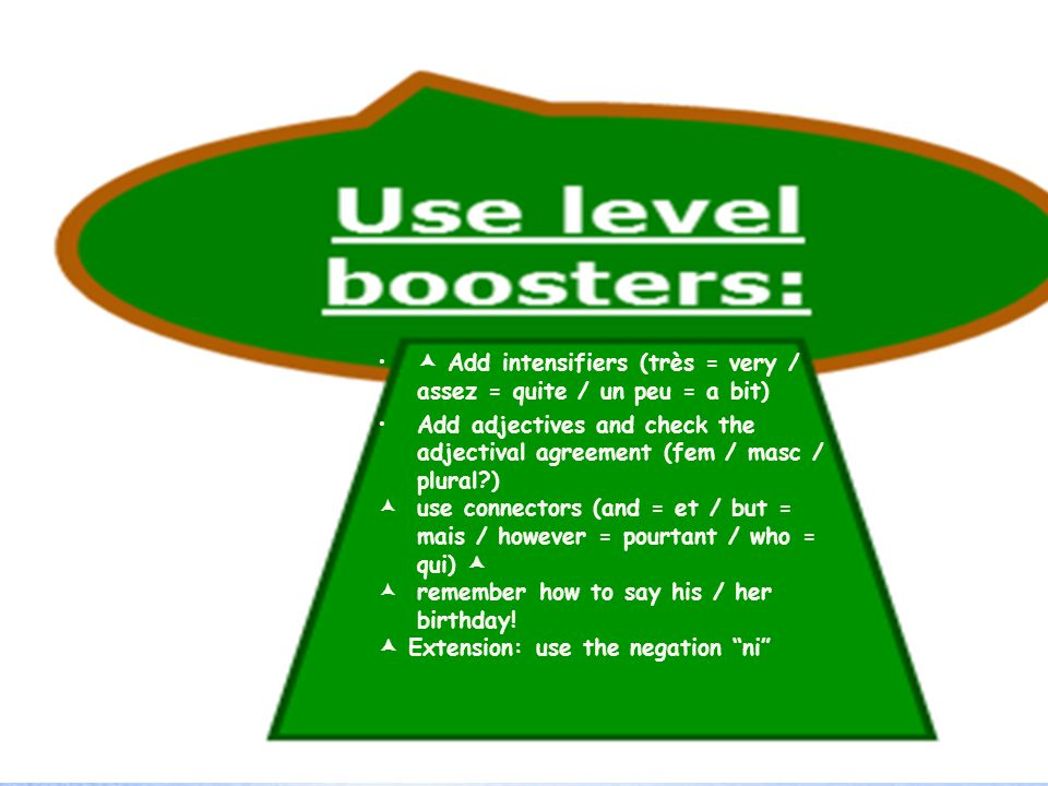 LO: All pupils will be able to understand all topics since start of year (L1a), most will be able to develop their speaking and writing (L3b), some will be able to go the extra mile using level boosters (L3a), Literacy: the use of level boosters and the verbs avoir = to have and être to be(L3a) Contrôle révision Pg 37 AD Vocab: Pg 42 - 43 For your writing test Paragraph 1) me: my name, how you spell it, my age, my birthday, my looks, my personality, something I have and don't have but would like, brothers and sisters that I have, the pet(s) I have or don't and pets I would like Paragraph 2) my parents : - my father's name, his age, his birthday, his looks, his personality, brothers and sisters that he has; something he has and something he has not but would like - my mother's name, her age, her birthday, her looks, her personality, brothers and sisters that she has; something she has and something she has not but would like Paragraph 3) A member of my family: his / her name, his / her age, his / her birthday, his / her looks, his / her personality, brothers and sisters that he / she has, something s/he has and something /she has not but would like Paragraph 4) my best friend: his / her name, his / her age, his / her birthday, looks, his / her personality, brothers and sisters that he / she has, something he has and something he has not but would like, the pet(s) I have or don't and pets I would like  Add intensifiers (très = very / assez = quite / un peu = a bit) Add adjectives and check the adjectival agreement (fem / masc / plural )  use connectors (and = et / but = mais / however = pourtant / who = qui)   remember how to say his / her birthday.