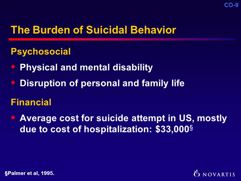 CO-9 The Burden of Suicidal Behavior Psychosocial  Physical and mental disability  Disruption of personal and family life Financial  Average cost for suicide attempt in US, mostly due to cost of hospitalization: $33,000 § §Palmer et al, 1995.