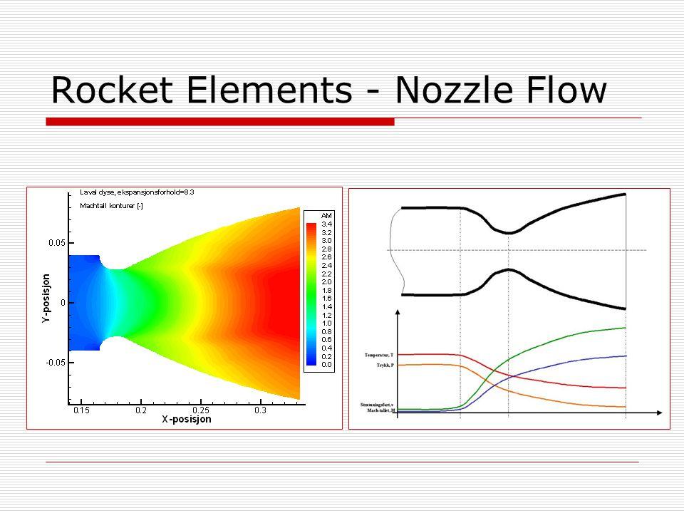 Rocket Elements - Nozzle Flow