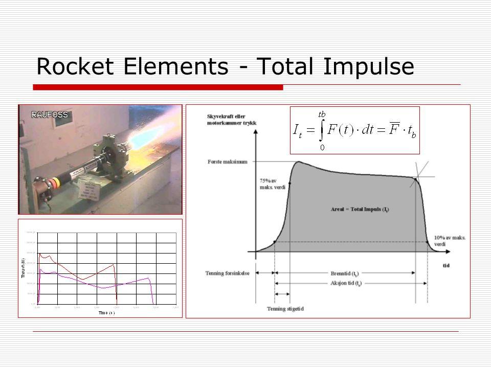 Rocket Elements - Total Impulse