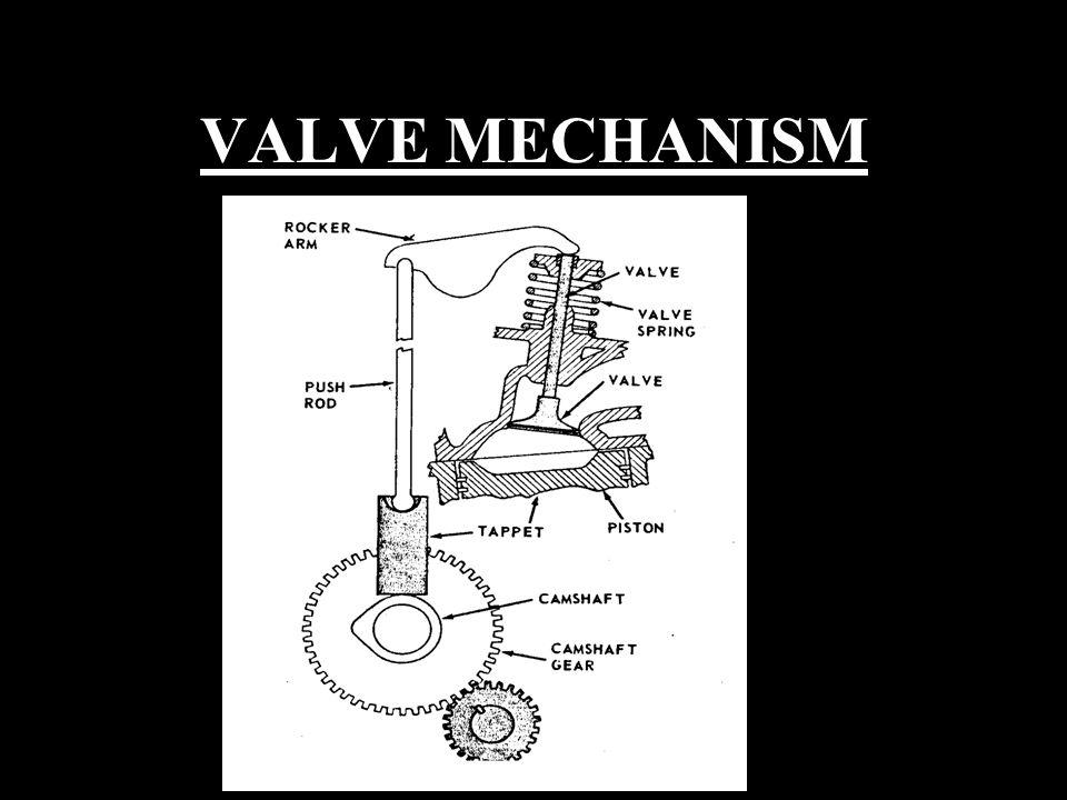 VALVE MECHANISM