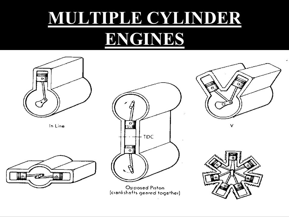 MULTIPLE CYLINDER ENGINES