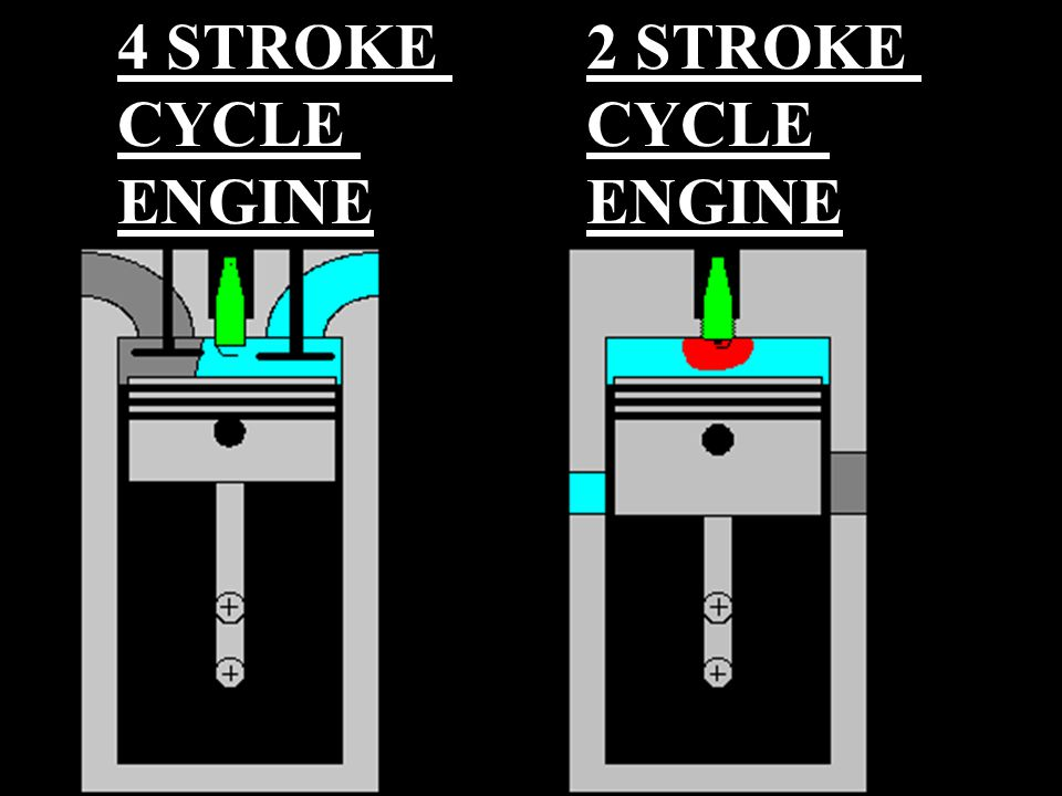 4 STROKE CYCLE ENGINE 2 STROKE CYCLE ENGINE