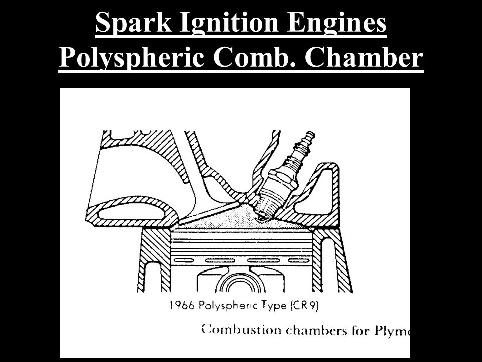 Spark Ignition Engines Polyspheric Comb. Chamber