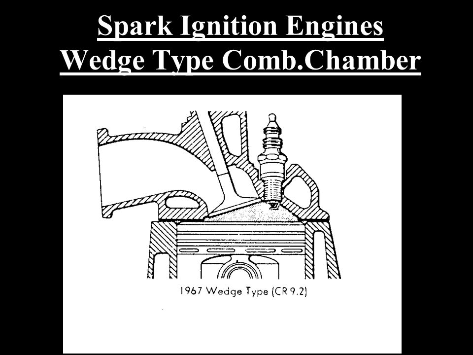 Spark Ignition Engines Wedge Type Comb.Chamber