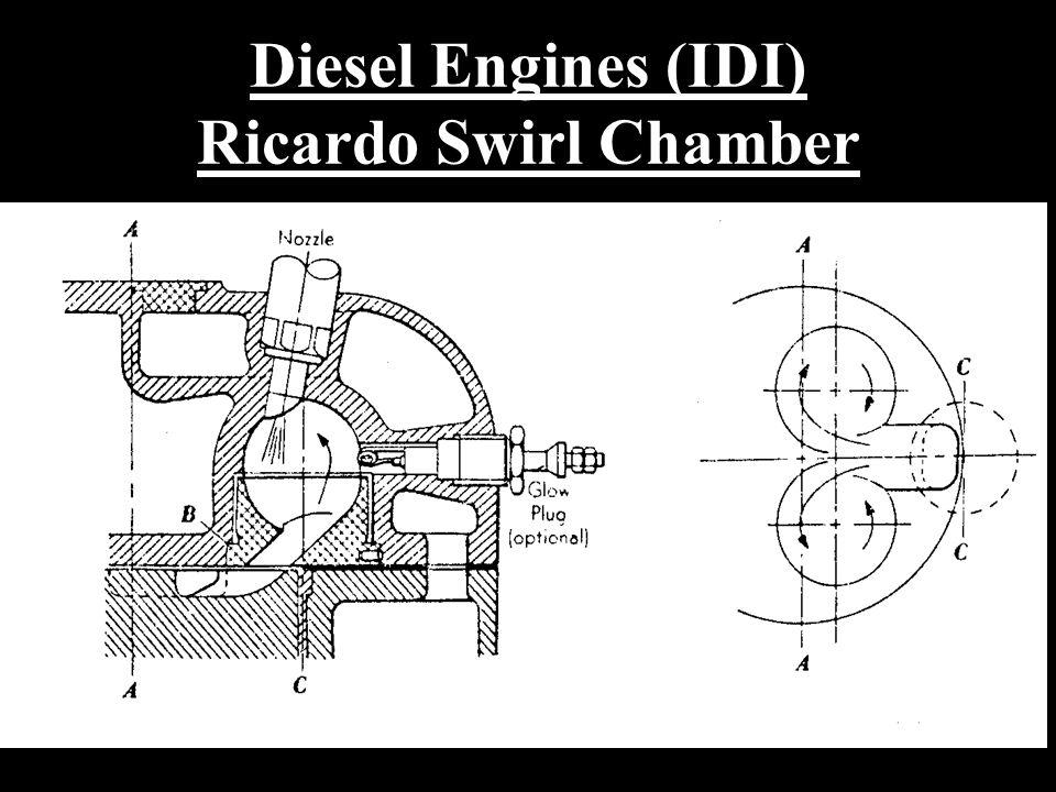 Diesel Engines (IDI) Ricardo Swirl Chamber