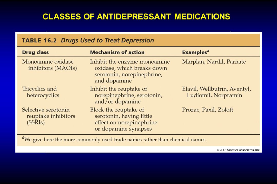CLASSES OF ANTIDEPRESSANT MEDICATIONS