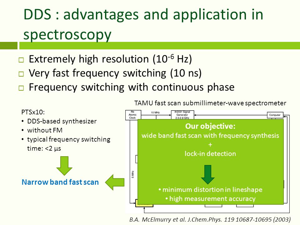 DDS : advantages and application in spectroscopy  Extremely high resolution (10 -6 Hz)  Very fast frequency switching (10 ns)  Frequency switching with continuous phase PTSx10: DDS-based synthesizer without FM typical frequency switching time: <2 µs B.A.