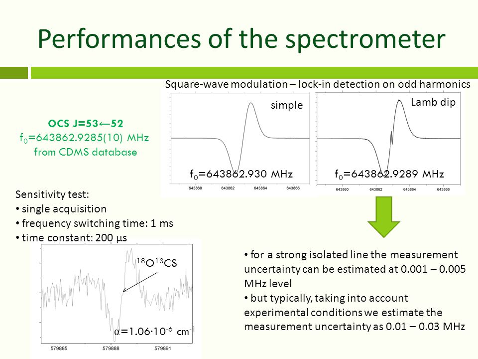 Performances of the spectrometer f 0 =643862.9289 MHz f 0 =643862.930 MHz 18 O 13 CS α =1.06·10 -6 cm -1 Sensitivity test: single acquisition frequency switching time: 1 ms time constant: 200 µs OCS J=53 ← 52 f 0 =643862.9285(10) MHz from CDMS database simple Lamb dip for a strong isolated line the measurement uncertainty can be estimated at 0.001 – 0.005 MHz level but typically, taking into account experimental conditions we estimate the measurement uncertainty as 0.01 – 0.03 MHz Square-wave modulation – lock-in detection on odd harmonics