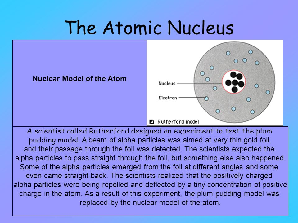 The Atomic Nucleus Nuclear Model of the Atom A scientist called Rutherford designed an experiment to test the plum pudding model. A beam of alpha part