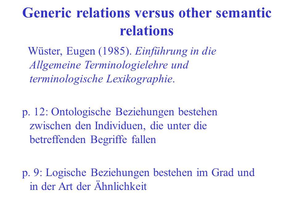 Generic relations versus other semantic relations Wüster, Eugen (1985).