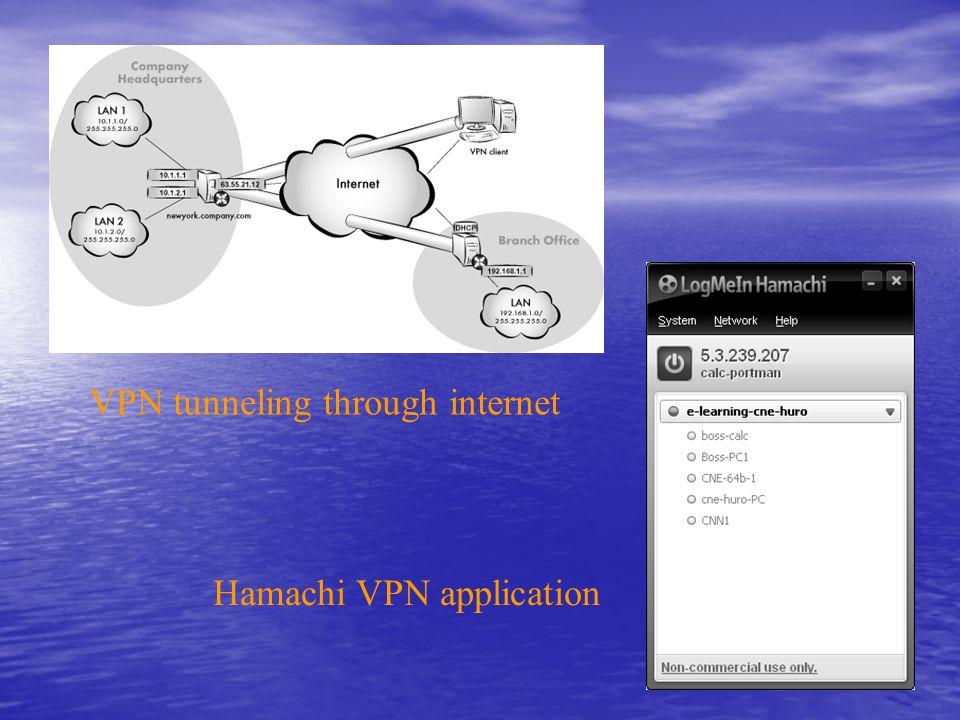 VPN tunneling through internet Hamachi VPN application