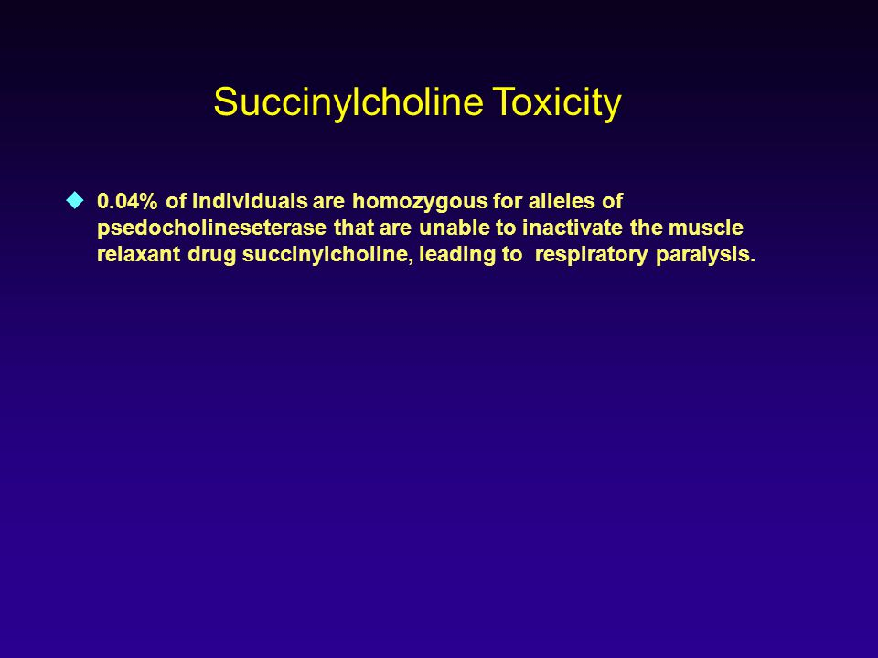  0.04% of individuals are homozygous for alleles of psedocholineseterase that are unable to inactivate the muscle relaxant drug succinylcholine, leading to respiratory paralysis.