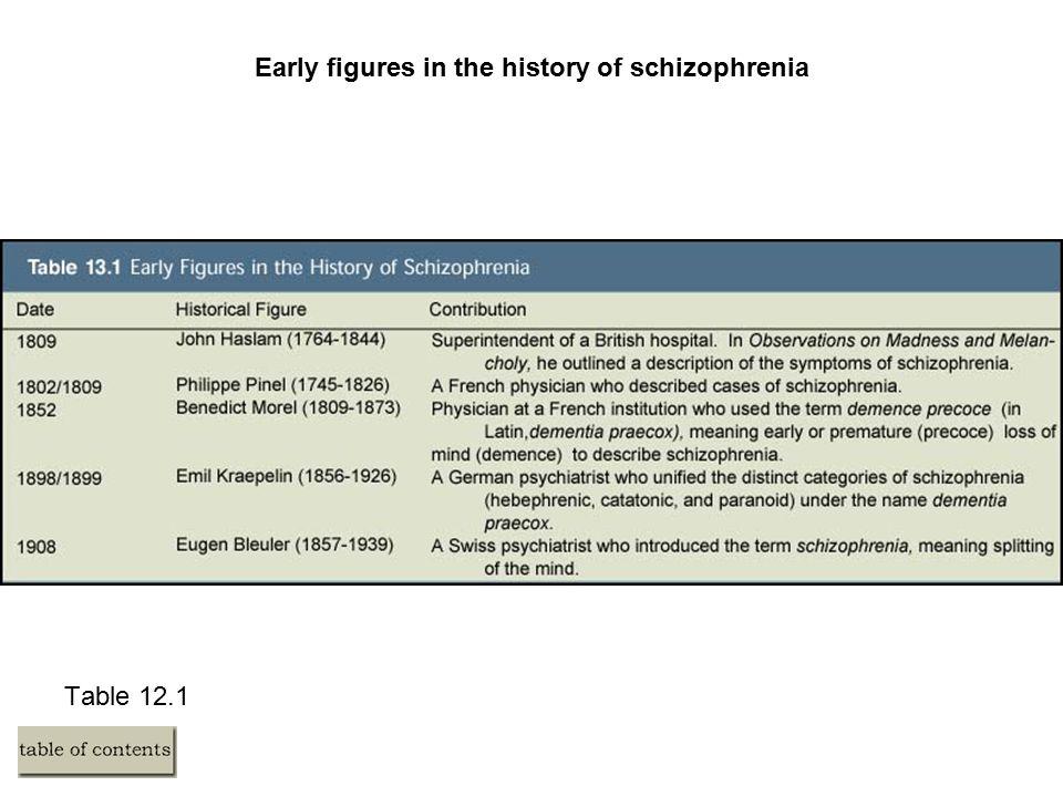 Figure 12.6 Some ways drugs affect neurotransmission