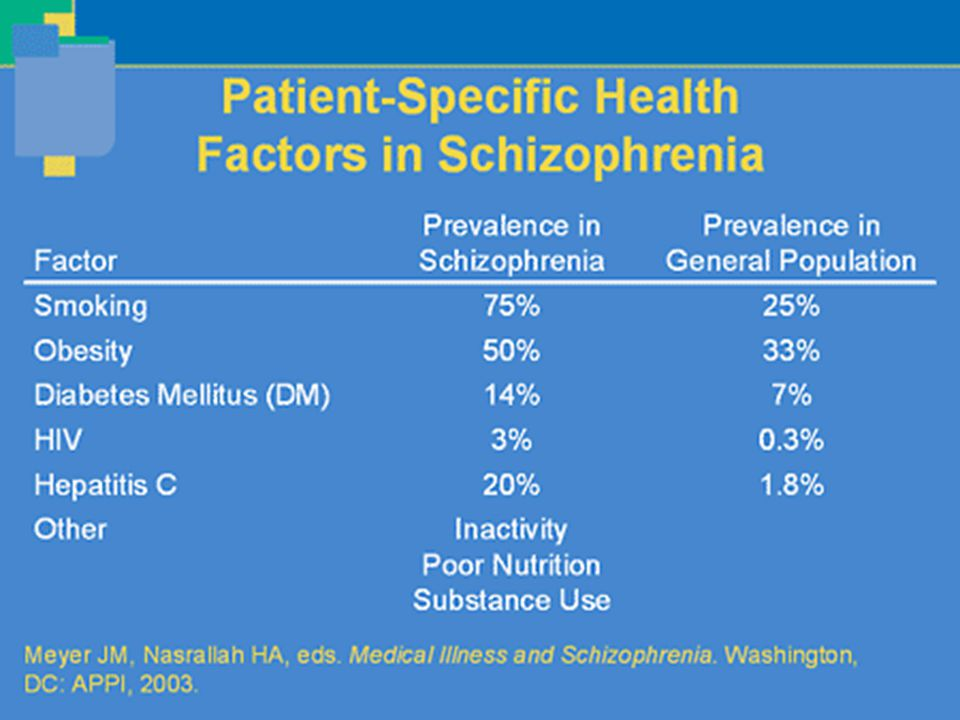 Schizophrenia: Other Neurobiological Influences Structural and Functional Abnormalities in the Brain –Enlarged ventricles and reduced tissue volume –Hypofrontality – Less active frontal lobes (a major dopamine pathway) Viral Infections During Early Prenatal Development –The relation between early viral exposure and schizophrenia is inconclusive Conclusions About Neurobiology and Schizophrenia –Schizophrenia is associated with diffuse neurobiological dysregulation –Structural and functional abnormalities in the brain are not unique to schizophrenia