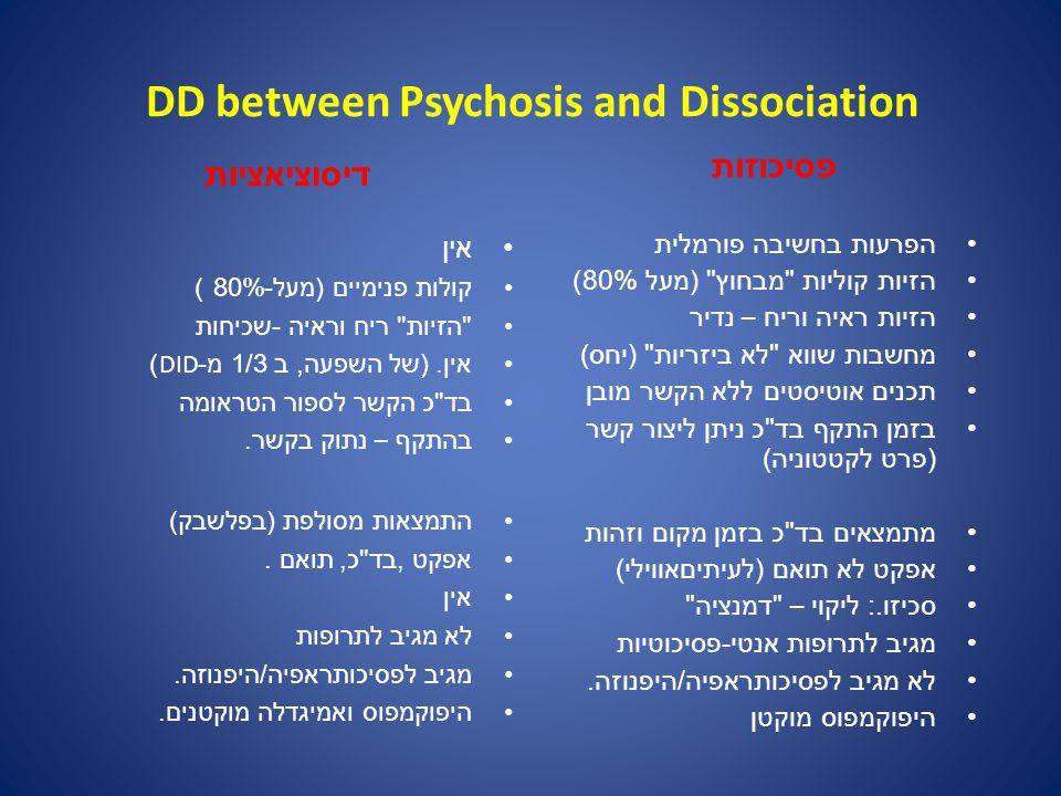DD between Psychosis and Dissociation דיסוציאציות אין קולות פנימיים (מעל-80% ) הזיות ריח וראיה -שכיחות אין.