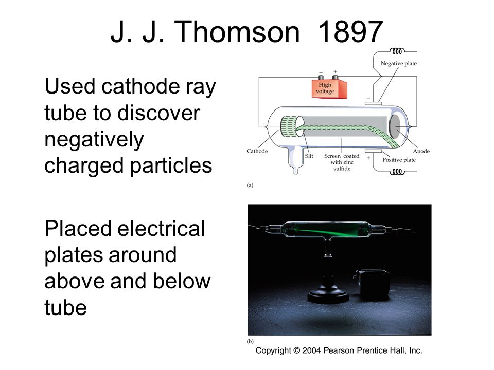 J. J. Thomson 1897 Used cathode ray tube to discover negatively charged particles Placed electrical plates around above and below tube