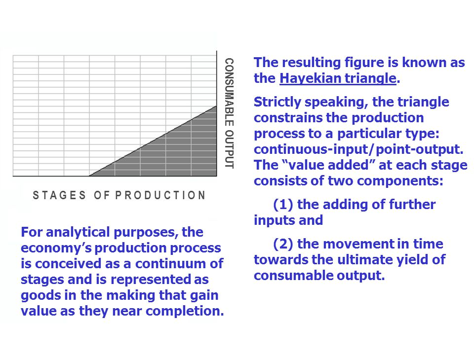 At a given point in time, an ongoing production process is characterized by activities in all the separate stages. CONSUMABLE OUTPUT STAGES OF PRODUCT