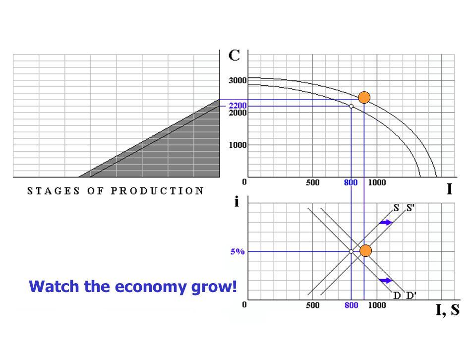 Watch the economy grow!