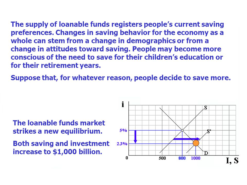 The supply of loanable funds registers people's current saving preferences. Changes in saving behavior for the economy as a whole can stem from a chan