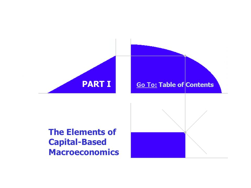 Table of Contents Time and Money Part I: The Elements of Capital-Based Macroeconomics Part II: Integrating the Elements Part III: Saving as a Basis fo