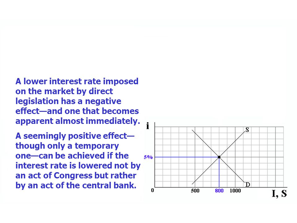 PART V Manipulating Interest Rates with Money Go To:Go To: Table of Contents