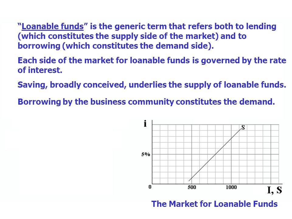 The Market for Loanable Funds Loanable funds is the generic term that refers both to lending (which constitutes the supply side of the market) and to borrowing (which constitutes the demand side).