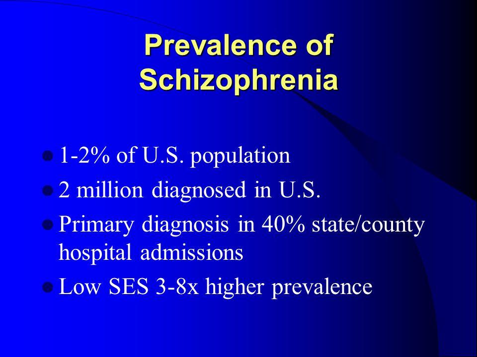 Prevalence of Schizophrenia 1-2% of U.S.population 2 million diagnosed in U.S.