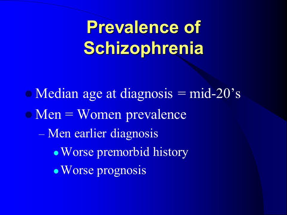Prevalence of Schizophrenia Median age at diagnosis = mid-20's Men = Women prevalence – Men earlier diagnosis Worse premorbid history Worse prognosis