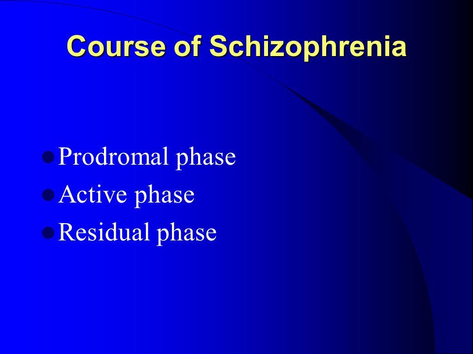 Course of Schizophrenia Prodromal phase Active phase Residual phase