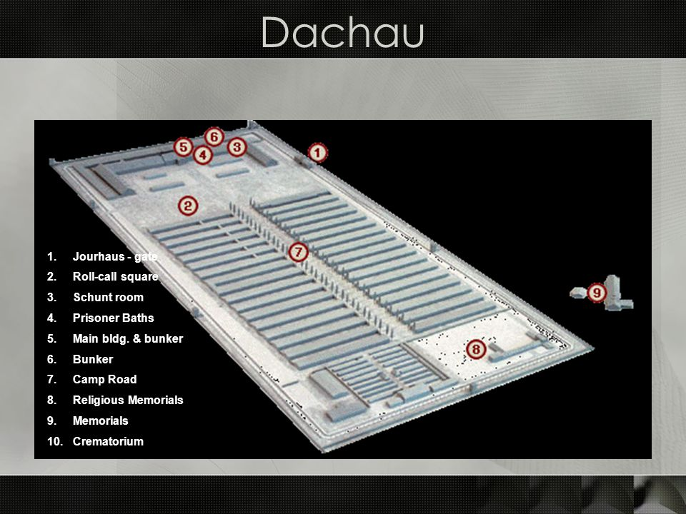 Dachau 1.Jourhaus - gate 2.Roll-call square 3.Schunt room 4.Prisoner Baths 5.Main bldg.
