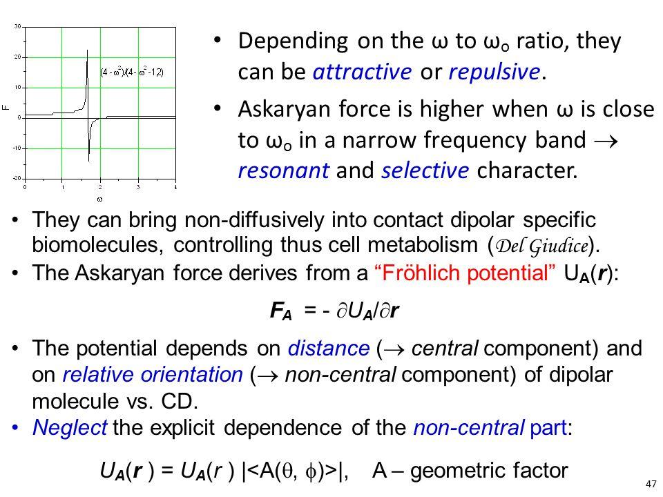 Depending on the ω to ω o ratio, they can be attractive or repulsive. Askaryan force is higher when ω is close to ω o in a narrow frequency band  res