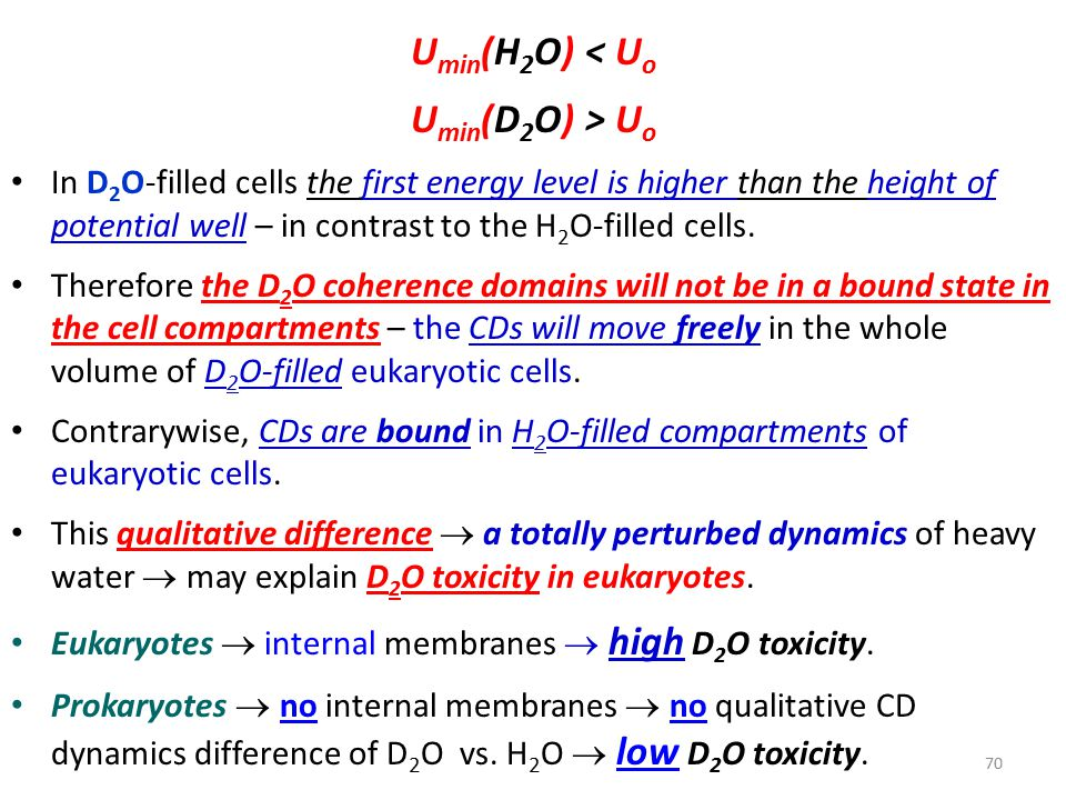 U min (H 2 O) < U o U min (D 2 O) > U o In D 2 O-filled cells the first energy level is higher than the height of potential well – in contrast to the H 2 O-filled cells.